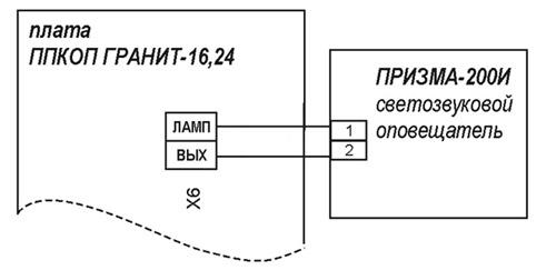 Схема подключении