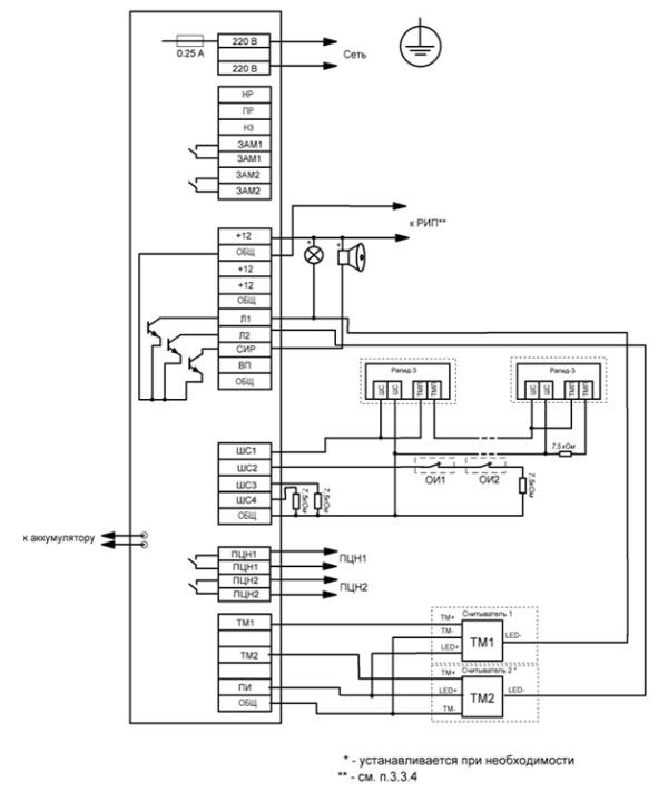 Схема внешних подключений к