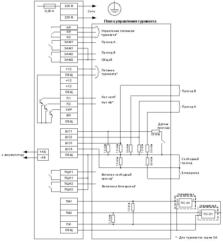 Схема подключения ШС для