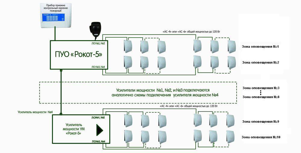 Схема подключений АС-4,