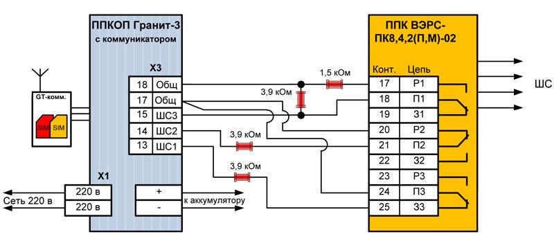 Схема подключения ППКОП Гранит